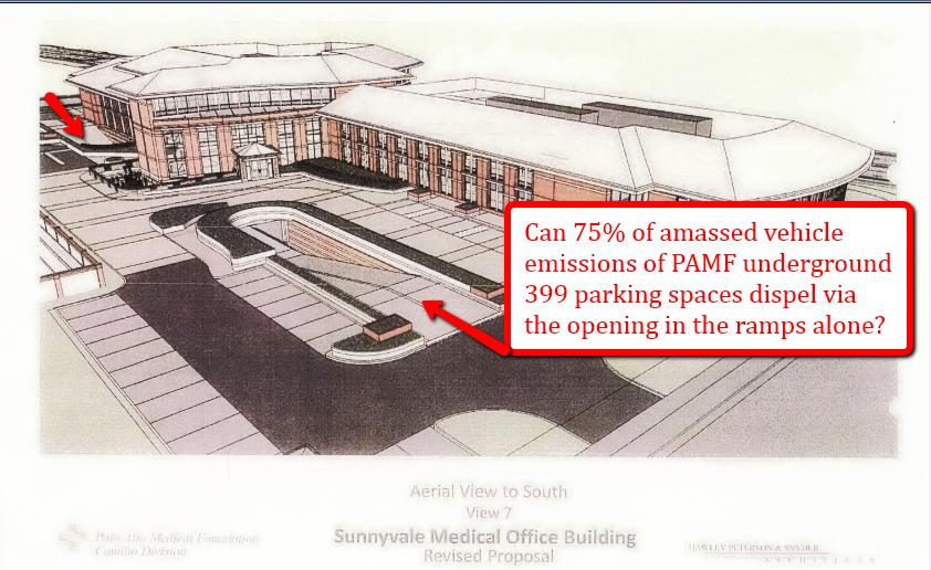 PAMF Sunnyvale Parking Garage Exhaust Vents Impacts