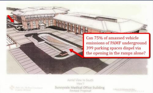 PAMF Sunnyvale Ramp Illustration Leading to Underground Parking Structure