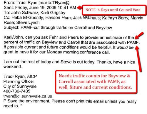 PAMF Trudi Ryan needs Traffic Count